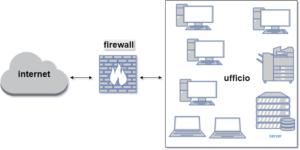 esempio firewall hardware